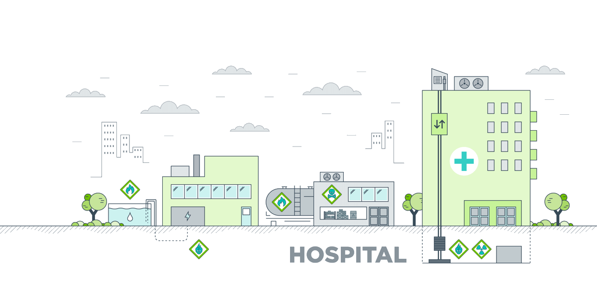 Software solution for hospitals and health care facilities