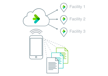 Mobile access to facility documents